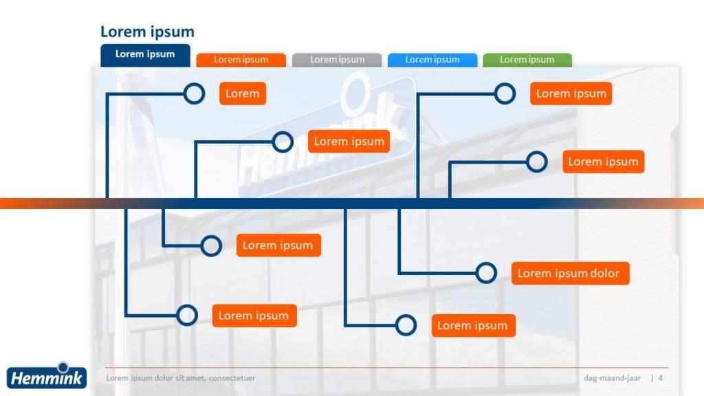 PowerPoint bedrijfspresentatie Hemmink